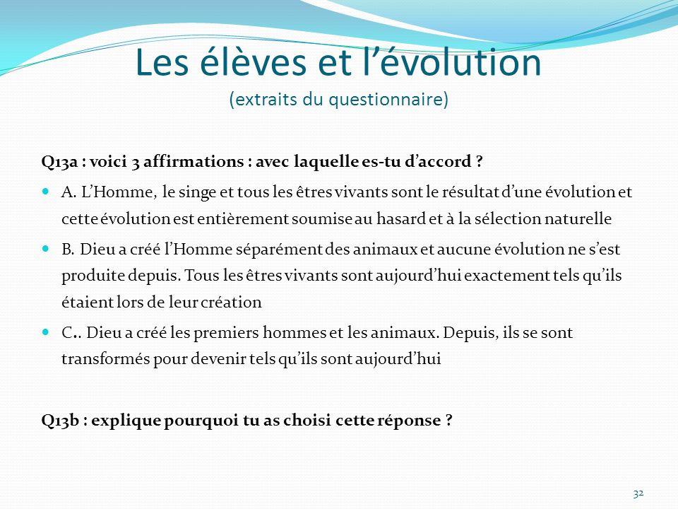 Les élèves et lévolution (extraits du questionnaire) Q13a : voici 3 affirmations : avec laquelle es-tu daccord .