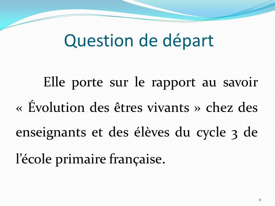 Question de départ Elle porte sur le rapport au savoir « Évolution des êtres vivants » chez des enseignants et des élèves du cycle 3 de lécole primaire française.
