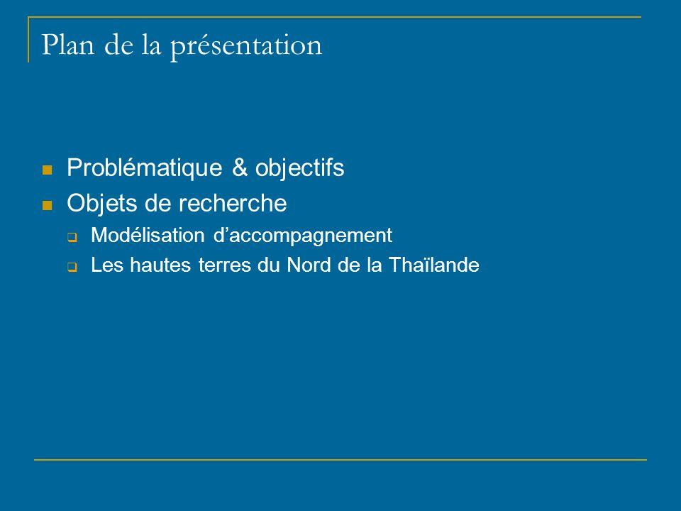 Plan de la présentation Problématique & objectifs Objets de recherche Modélisation daccompagnement Les hautes terres du Nord de la Thaïlande