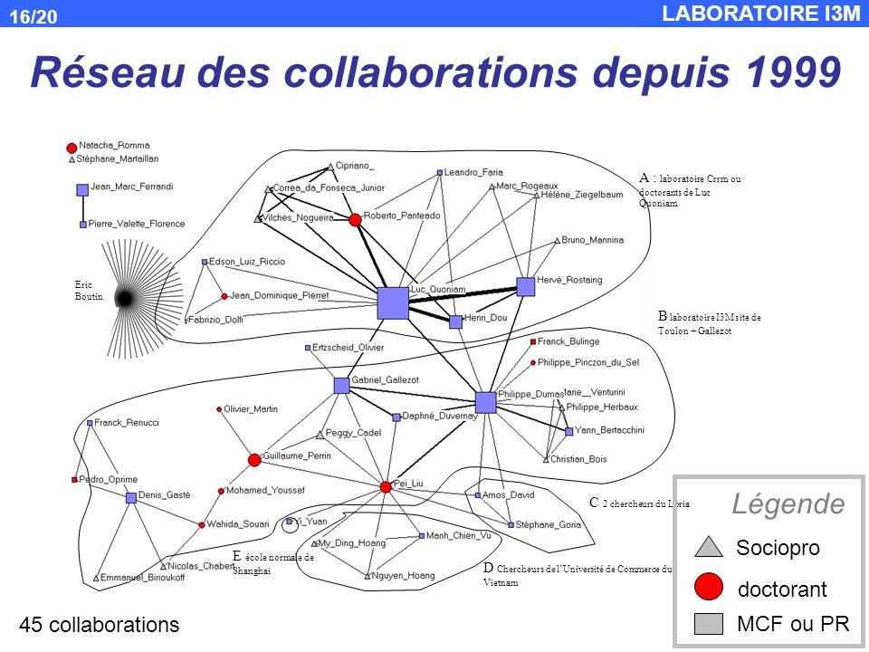 LABORATOIRE I3M 16/20 Réseau des collaborations depuis 1999 A : laboratoire Crrm ou doctorants de Luc Quoniam B laboratoire I3M site de Toulon + Galle