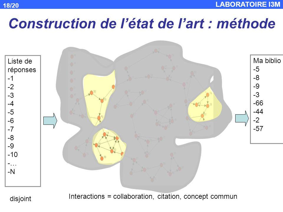 LABORATOIRE I3M 18/20 Construction de létat de lart : méthode Liste de réponses -2 -3 -4 -5 -6 -7 -8 -9 -10 -… -N disjoint Ma biblio -5 -8 -9 -3 -66 -44 -2 -57 Interactions = collaboration, citation, concept commun