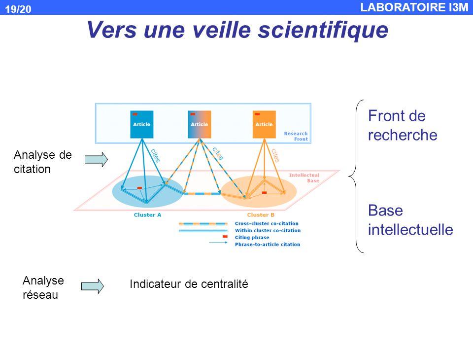 LABORATOIRE I3M 19/20 Vers une veille scientifique Analyse de citation Analyse réseau Indicateur de centralité Front de recherche Base intellectuelle