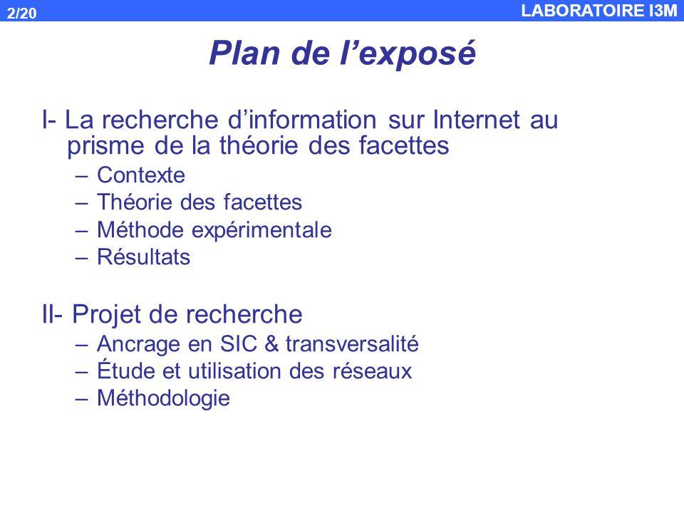 LABORATOIRE I3M 2/20 Plan de lexposé I- La recherche dinformation sur Internet au prisme de la théorie des facettes –Contexte –Théorie des facettes –M