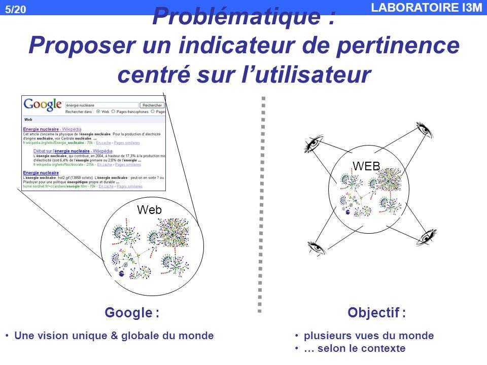 LABORATOIRE I3M 5/20 Problématique : Proposer un indicateur de pertinence centré sur lutilisateur Google : Une vision unique & globale du monde Web Objectif : plusieurs vues du monde … selon le contexte WEB