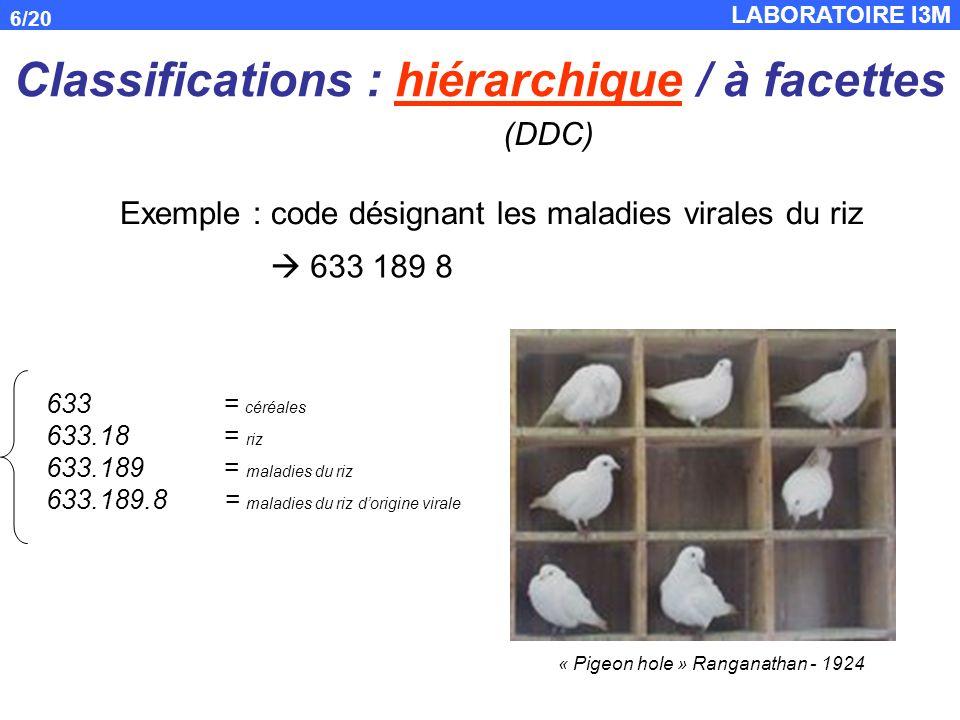 LABORATOIRE I3M 6/20 Classifications : hiérarchique / à facettes Exemple : code désignant les maladies virales du riz 633 189 8 633 = céréales 633.18 = riz 633.189 = maladies du riz 633.189.8 = maladies du riz dorigine virale « Pigeon hole » Ranganathan - 1924 (DDC)