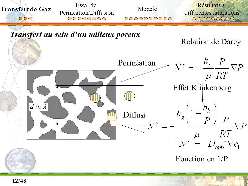 12/48 Transfert au sein dun milieux poreux Perméation Diffusion Relation de Darcy: Relation de Fick: Effet Klinkenberg Fonction en 1/P Transfert de Ga