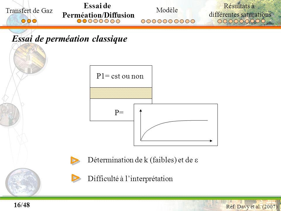 16/48 Essai de perméation classique P1= cst ou non P= Réf: Davy et al. (2007) Détermination de k (faibles) et de Difficulté à linterprétationΔΔ ΔΔ Tra