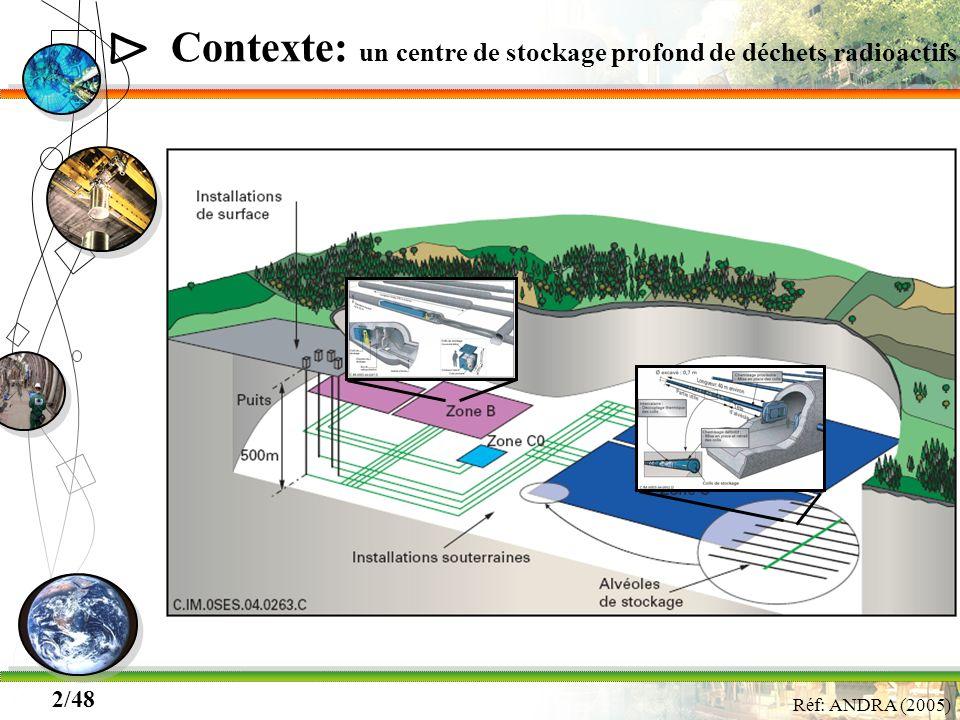 Δ 3/48 Contexte: Problématique des gaz de corrosion Exemple des colis de déchets de type C