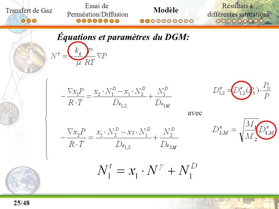 25/48 Équations et paramètres du DGM: avec Transfert de Gaz Essai de Perméation/Diffusion Modèle Résultats à différentes saturations