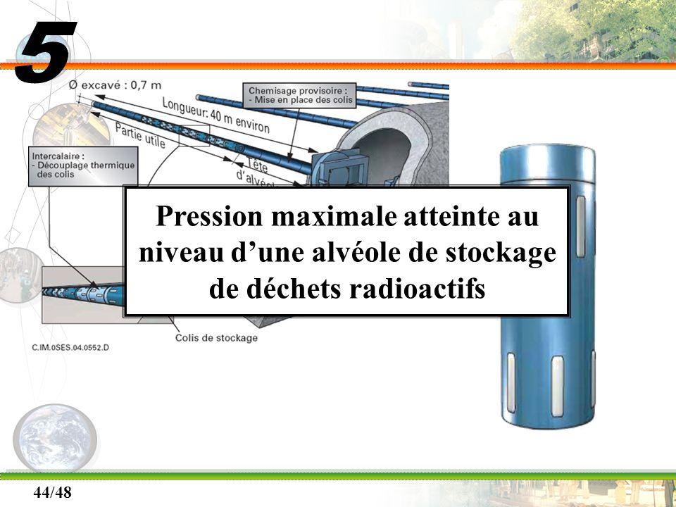 44/48 Pression maximale atteinte au niveau dune alvéole de stockage de déchets radioactifs 5
