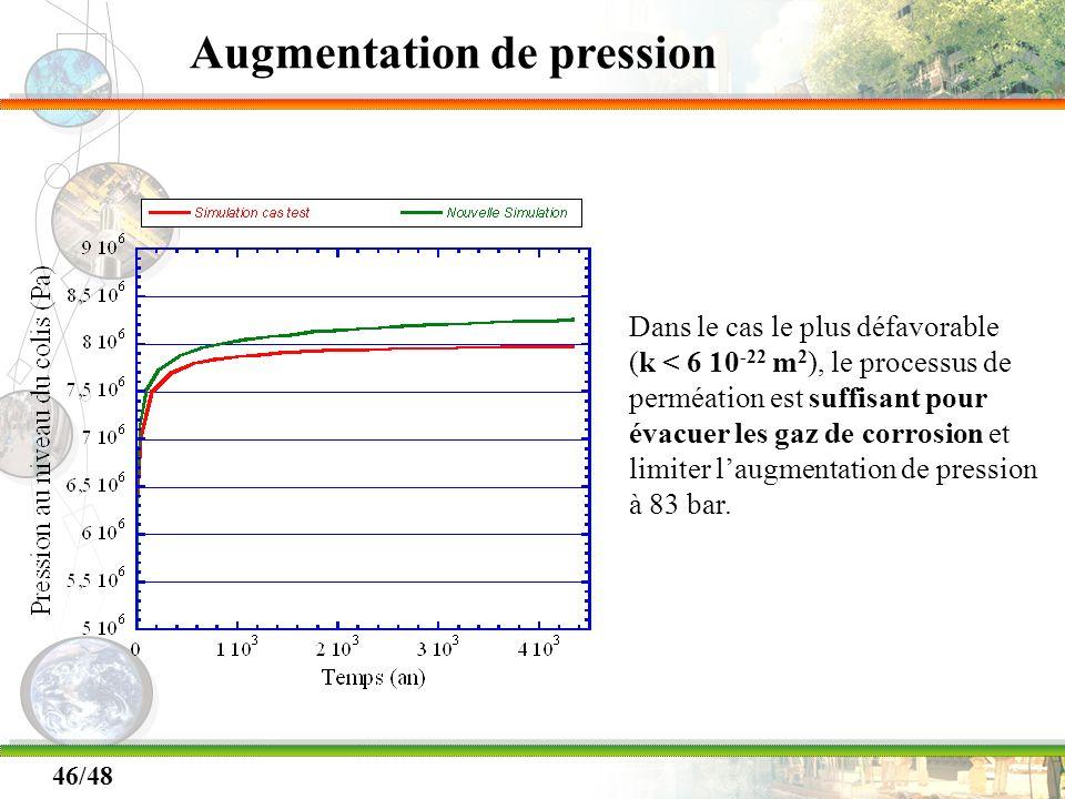 46/48 Augmentation de pression Dans le cas le plus défavorable (k < 6 10 -22 m 2 ), le processus de perméation est suffisant pour évacuer les gaz de c
