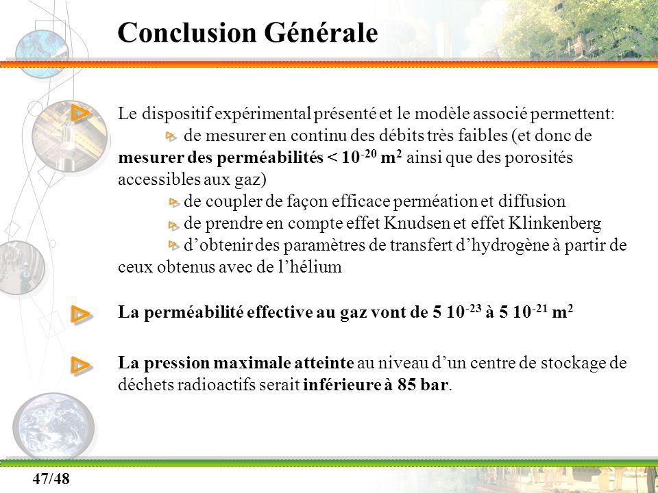 47/48 Conclusion Générale ΔΔ Le dispositif expérimental présenté et le modèle associé permettent: de mesurer en continu des débits très faibles (et do
