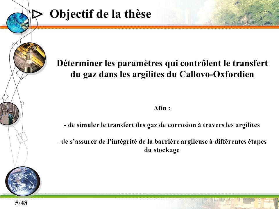 Δ 5/48 Objectif de la thèse Afin : - de simuler le transfert des gaz de corrosion à travers les argilites - de sassurer de lintégrité de la barrière a