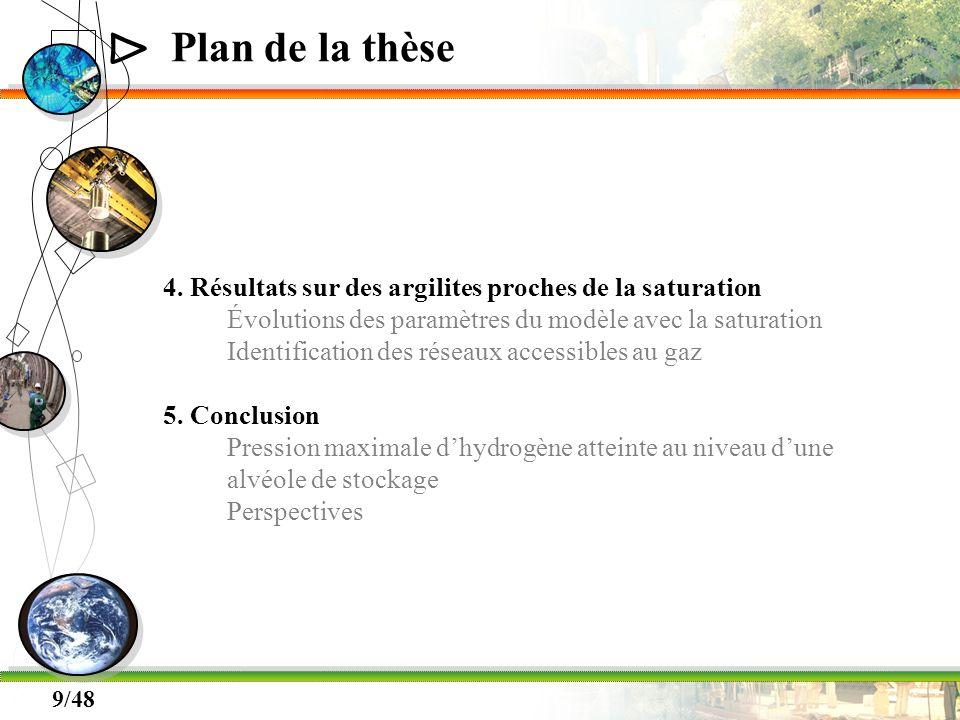 Δ 9/48 Plan de la thèse 4. Résultats sur des argilites proches de la saturation Évolutions des paramètres du modèle avec la saturation Identification