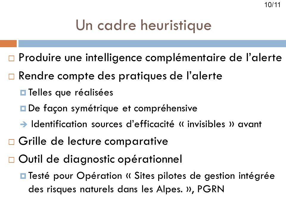 Un cadre heuristique Produire une intelligence complémentaire de lalerte Rendre compte des pratiques de lalerte Telles que réalisées De façon symétriq