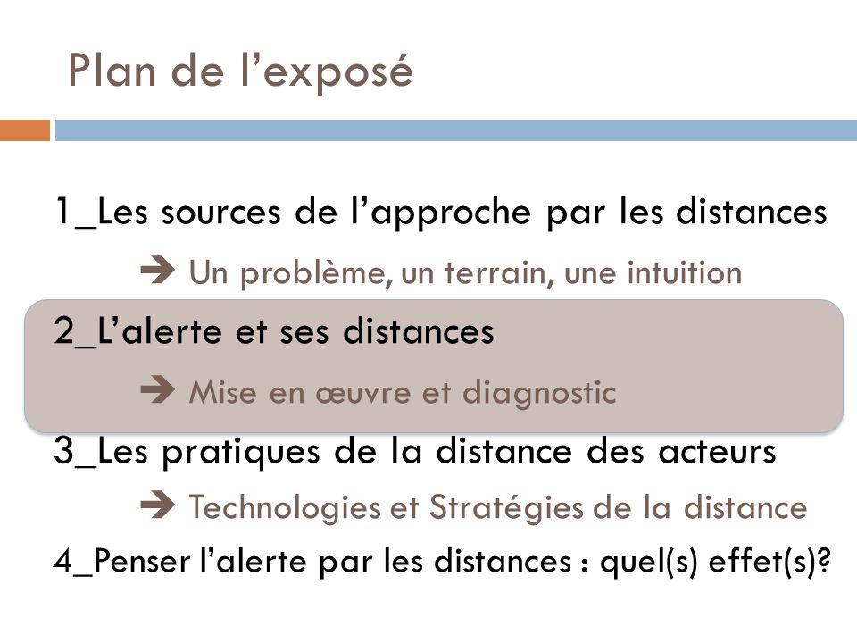 Plan de lexposé 1_Les sources de lapproche par les distances Un problème, un terrain, une intuition 2_Lalerte et ses distances Mise en œuvre et diagnostic 3_Les pratiques de la distance des acteurs Technologies et Stratégies de la distance 4_Penser lalerte par les distances : quel(s) effet(s)