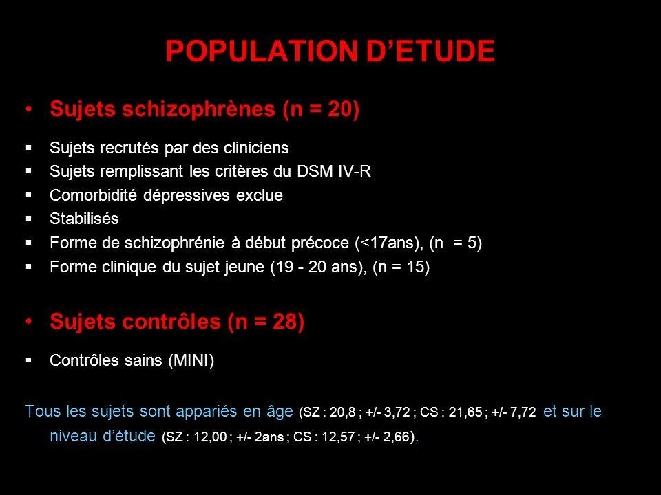 POPULATION DETUDE Sujets schizophrènes (n = 20) Sujets recrutés par des cliniciens Sujets remplissant les critères du DSM IV-R Comorbidité dépressives