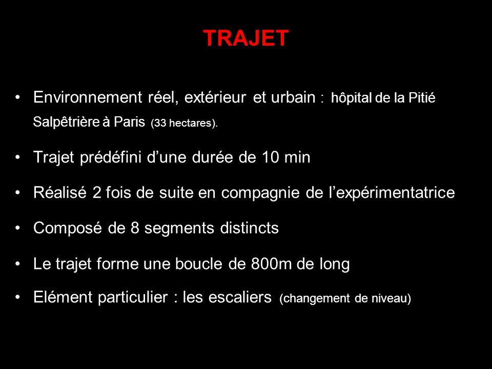 TRAJET Environnement réel, extérieur et urbain : hôpital de la Pitié Salpêtrière à Paris (33 hectares). Trajet prédéfini dune durée de 10 min Réalisé