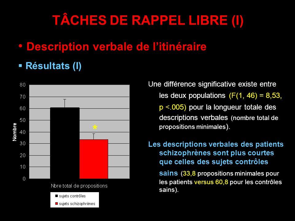 TÂCHES DE RAPPEL LIBRE (I) Une différence significative existe entre les deux populations (F(1, 46) = 8,53, p <.005) pour la longueur totale des descr
