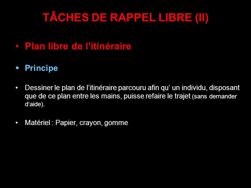 TÂCHES DE RAPPEL LIBRE (II) Plan libre de litinéraire Principe Dessiner le plan de litinéraire parcouru afin qu un individu, disposant que de ce plan