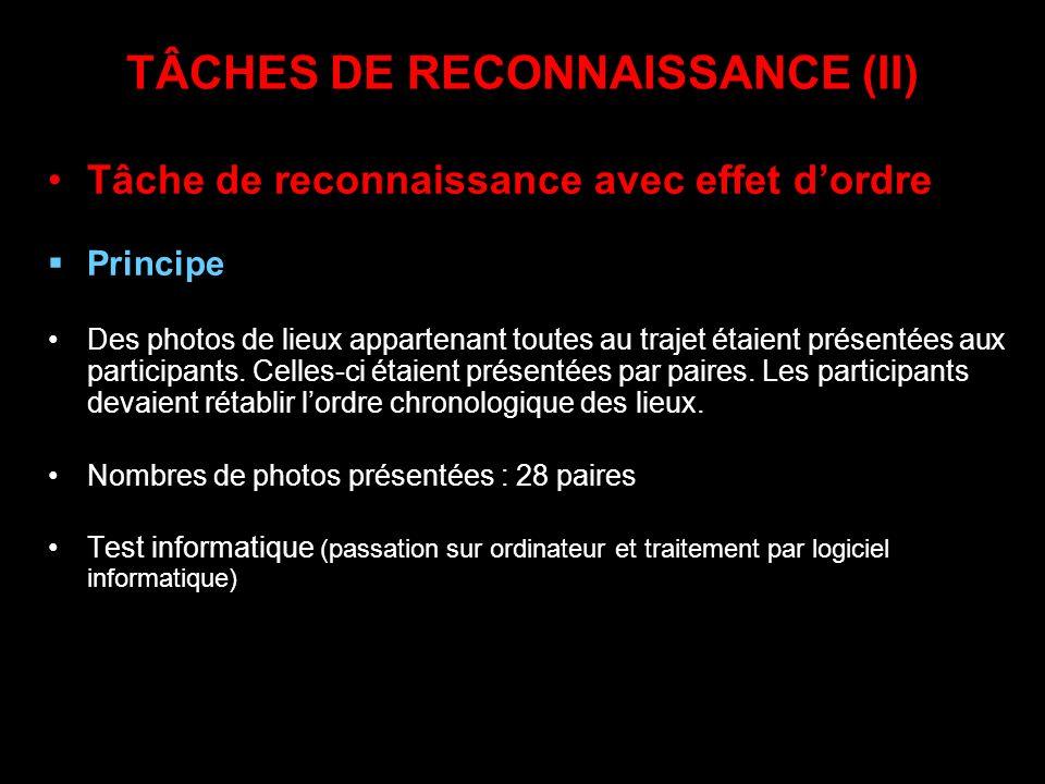 TÂCHES DE RECONNAISSANCE (II) Tâche de reconnaissance avec effet dordre Principe Des photos de lieux appartenant toutes au trajet étaient présentées a