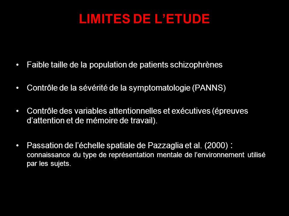 LIMITES DE LETUDE Faible taille de la population de patients schizophrènes Contrôle de la sévérité de la symptomatologie (PANNS) Contrôle des variable
