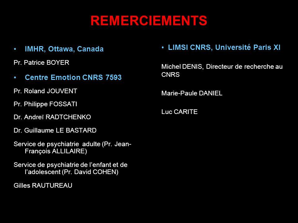 REMERCIEMENTS IMHR, Ottawa, Canada Pr. Patrice BOYER Centre Emotion CNRS 7593 Pr. Roland JOUVENT Pr. Philippe FOSSATI Dr. Andreï RADTCHENKO Dr. Guilla