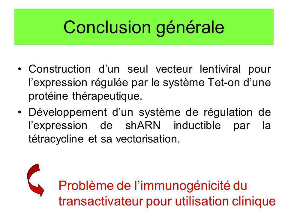 Conclusion générale Construction dun seul vecteur lentiviral pour lexpression régulée par le système Tet-on dune protéine thérapeutique. Développement