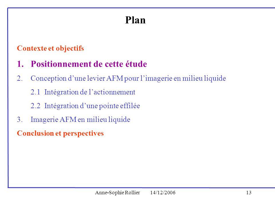 Anne-Sophie Rollier14/12/200613 Plan Contexte et objectifs 1.Positionnement de cette étude 2.Conception dune levier AFM pour limagerie en milieu liqui