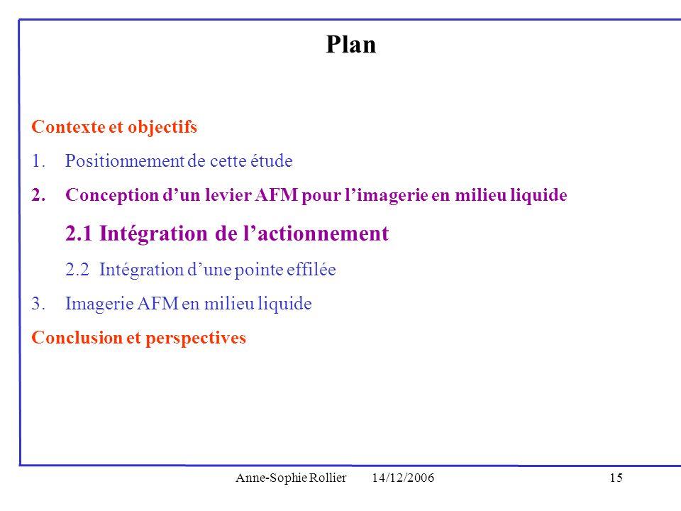 Anne-Sophie Rollier14/12/200615 Plan Contexte et objectifs 1.Positionnement de cette étude 2.Conception dun levier AFM pour limagerie en milieu liquid