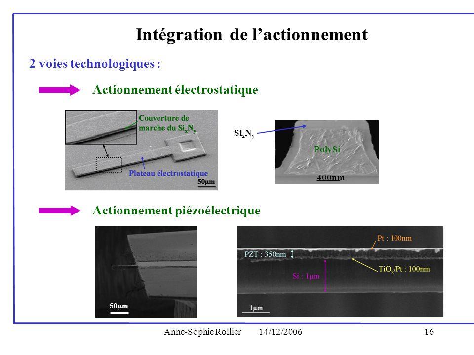 Anne-Sophie Rollier14/12/200616 Intégration de lactionnement 2 voies technologiques : Actionnement électrostatique Actionnement piézoélectrique 400nm