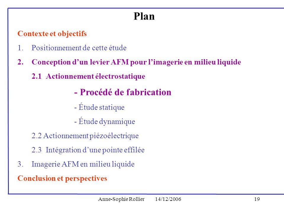 Anne-Sophie Rollier14/12/200619 Plan Contexte et objectifs 1.Positionnement de cette étude 2.Conception dun levier AFM pour limagerie en milieu liquid