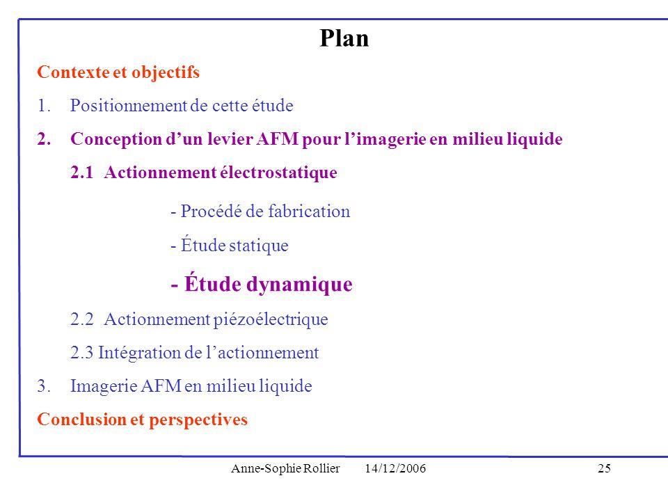 Anne-Sophie Rollier14/12/200625 Plan Contexte et objectifs 1.Positionnement de cette étude 2.Conception dun levier AFM pour limagerie en milieu liquid