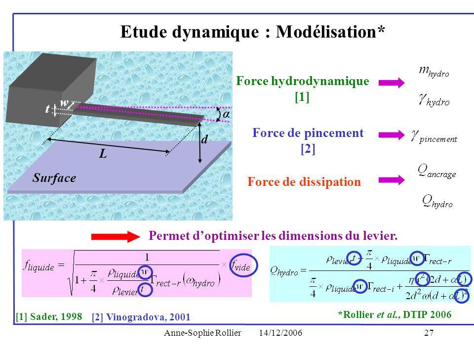Anne-Sophie Rollier14/12/200627 Etude dynamique : Modélisation* *Rollier et al., DTIP 2006 Force hydrodynamique [1] Force de dissipation Force de pinc