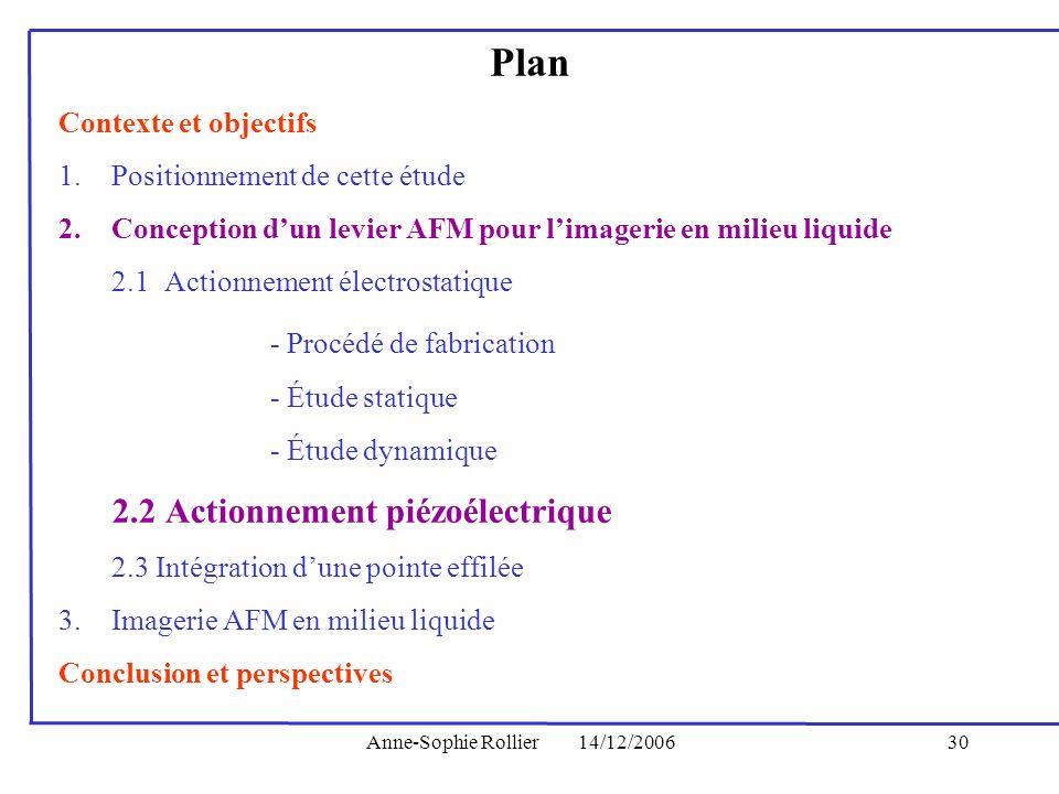 Anne-Sophie Rollier14/12/200630 Plan Contexte et objectifs 1.Positionnement de cette étude 2.Conception dun levier AFM pour limagerie en milieu liquid