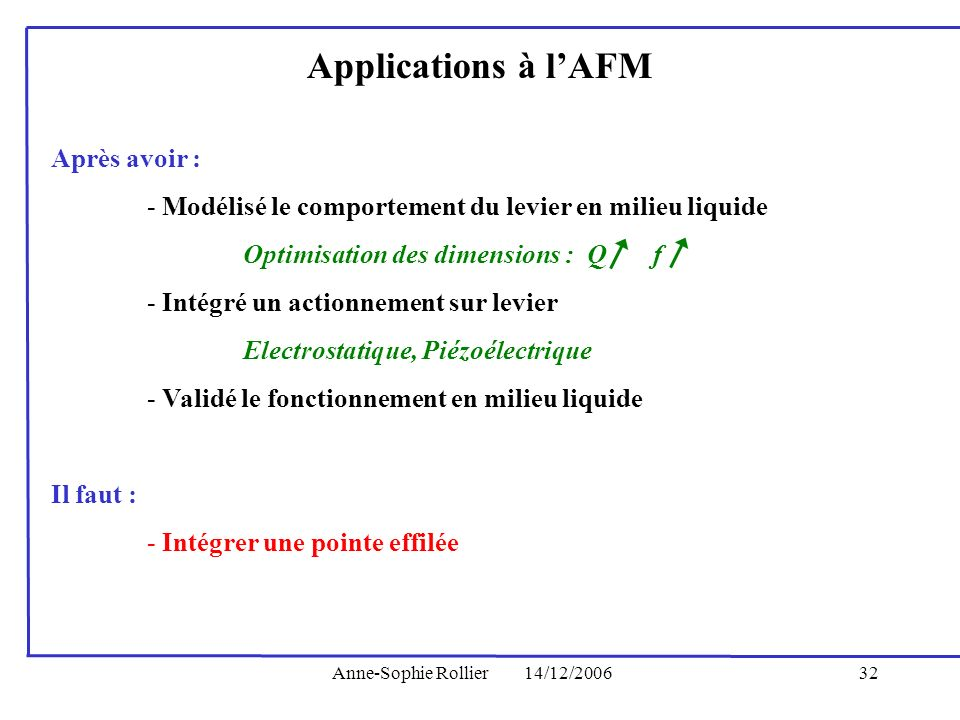 Anne-Sophie Rollier14/12/200632 Applications à lAFM Après avoir : - Modélisé le comportement du levier en milieu liquide Optimisation des dimensions :