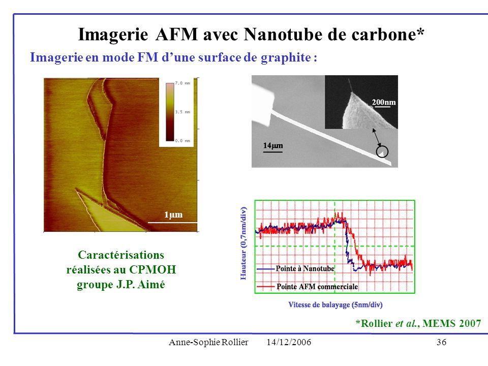 Anne-Sophie Rollier14/12/200636 Imagerie en mode FM dune surface de graphite : Imagerie AFM avec Nanotube de carbone* 1µm Caractérisations réalisées a