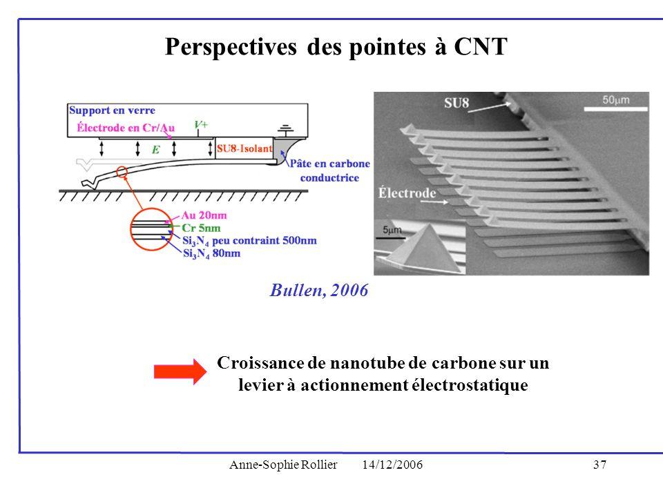 Anne-Sophie Rollier14/12/200637 Perspectives des pointes à CNT Bullen, 2006 Croissance de nanotube de carbone sur un levier à actionnement électrostat