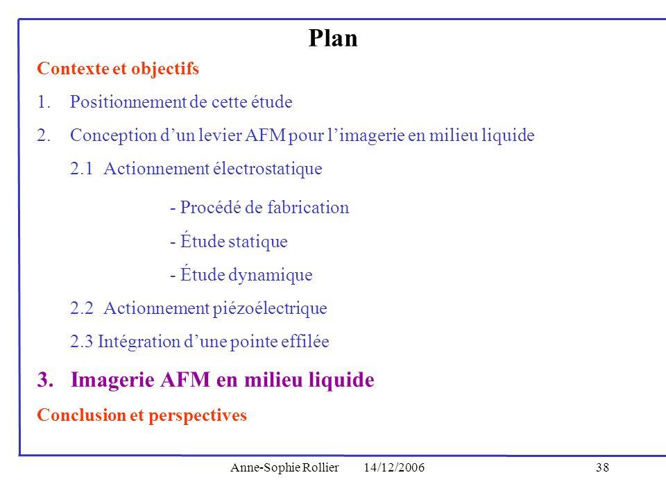 Anne-Sophie Rollier14/12/200638 Plan Contexte et objectifs 1.Positionnement de cette étude 2.Conception dun levier AFM pour limagerie en milieu liquid