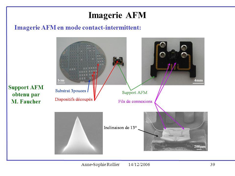 Anne-Sophie Rollier14/12/200639 Imagerie AFM Imagerie AFM en mode contact-intermittent: Support AFM obtenu par M. Faucher