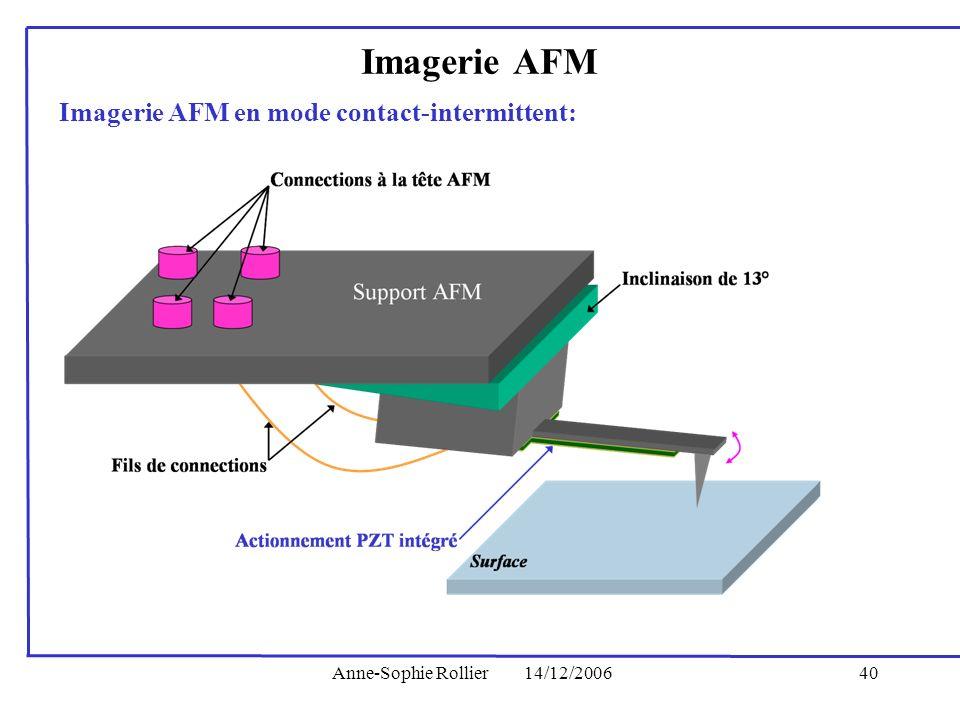 Anne-Sophie Rollier14/12/200640 Imagerie AFM en mode contact-intermittent: Imagerie AFM
