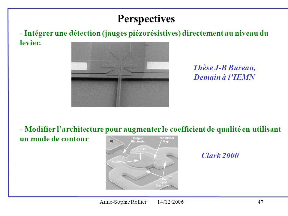 Anne-Sophie Rollier14/12/200647 - Intégrer une détection (jauges piézorésistives) directement au niveau du levier. - Modifier larchitecture pour augme