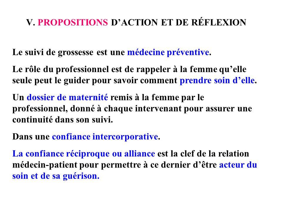 V. PROPOSITIONS DACTION ET DE RÉFLEXION Le suivi de grossesse est une médecine préventive. Le rôle du professionnel est de rappeler à la femme quelle