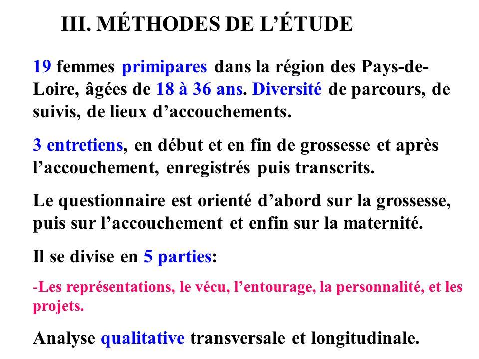 19 femmes primipares dans la région des Pays-de- Loire, âgées de 18 à 36 ans. Diversité de parcours, de suivis, de lieux daccouchements. 3 entretiens,