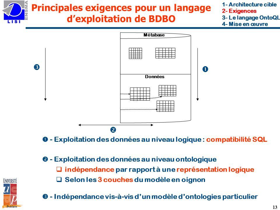 13 Principales exigences pour un langage dexploitation de BDBO Métabase DonnéesOntologie Méta-Schéma - Exploitation des données au niveau logique : compatibilité SQL - Exploitation des données au niveau ontologique indépendance par rapport à une représentation logique Selon les 3 couches du modèle en oignon - Indépendance vis-à-vis dun modèle dontologies particulier 1- Architecture cible 2- Exigences 3- Le langage OntoQL 4- Mise en œuvre F-Logic OWL PLIB ~ RDF-S
