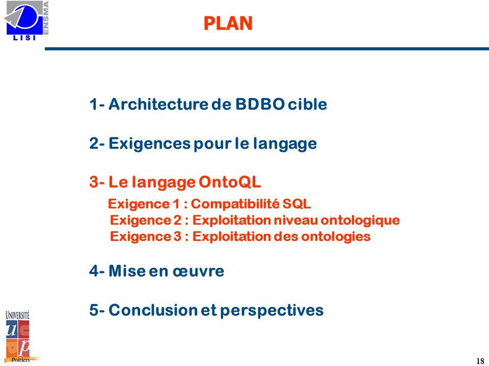 18 PLAN 1- Architecture de BDBO cible 2- Exigences pour le langage 3- Le langage OntoQL Exigence 1 : Compatibilité SQL Exigence 2 : Exploitation niveau ontologique Exigence 3 : Exploitation des ontologies 4- Mise en œuvre 5- Conclusion et perspectives