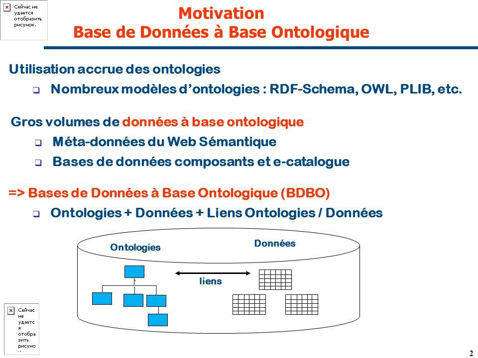 2 Motivation Base de Données à Base Ontologique Ontologies liens Données => Bases de Données à Base Ontologique (BDBO) Ontologies + Données + Liens Ontologies / Données Utilisation accrue des ontologies Nombreux modèles dontologies : RDF-Schema, OWL, PLIB, etc.