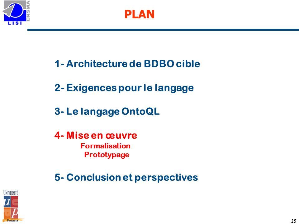 25 PLAN 1- Architecture de BDBO cible 2- Exigences pour le langage 3- Le langage OntoQL 4- Mise en œuvre Formalisation Prototypage 5- Conclusion et perspectives