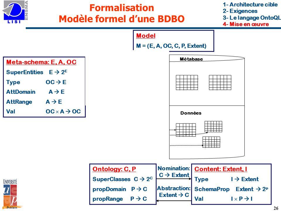 26 Formalisation Modèle formel dune BDBO Métabase Données Ontologie Méta-Schéma Content: Extent, I Type I Extent SchemaProp Extent 2 p Val I P I Ontology: C, P SuperClasses C 2 C propDomain P C propRange P C Nomination: C Extent Abstraction: Extent C Model M = (E, A, OC, C, P, Extent) Meta-schema: E, A, OC SuperEntities E 2 E Type OC E AttDomain A E AttRange A E Val OC A OC 1- Architecture cible 2- Exigences 3- Le langage OntoQL 4- Mise en œuvre F-Logic OWL PLIB ~ RDF-S
