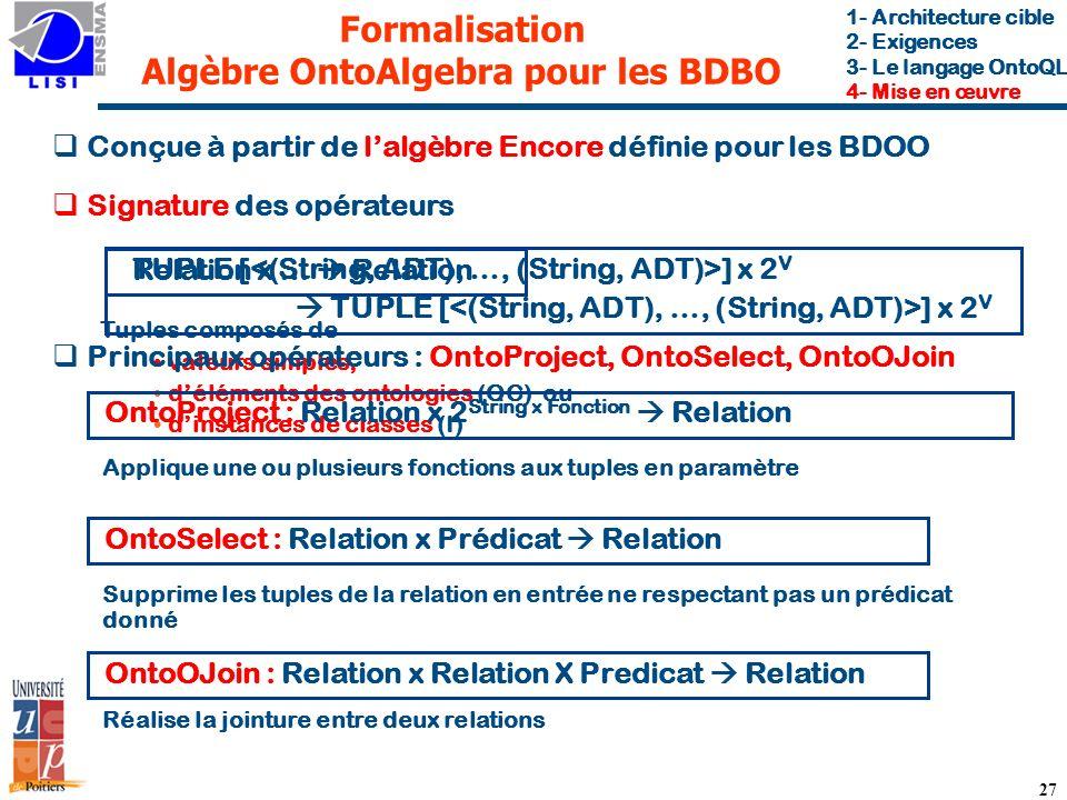 27 Formalisation Algèbre OntoAlgebra pour les BDBO Conçue à partir de lalgèbre Encore définie pour les BDOO Signature des opérateurs Relation x … Relation Tuples composés de valeurs simples, déléments des ontologies (OC) ou dinstances de classes (I) Principaux opérateurs : OntoProject, OntoSelect, OntoOJoin Supprime les tuples de la relation en entrée ne respectant pas un prédicat donné OntoProject : Relation x 2 String x Fonction Relation OntoSelect : Relation x Prédicat Relation Applique une ou plusieurs fonctions aux tuples en paramètre OntoOJoin : Relation x Relation X Predicat Relation Réalise la jointure entre deux relations TUPLE [ ] x 2 V 1- Architecture cible 2- Exigences 3- Le langage OntoQL 4- Mise en œuvre